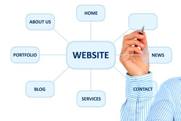 The way your law firm's site is structured will also affect its SEO ranking